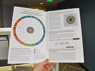 presentations, manuals, reports, printing solutions | AlphaGraphics